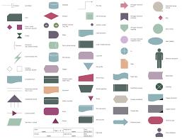 Design Elements Human Resources Flowcharts Flowchart