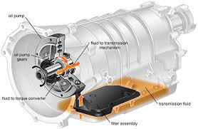 automotive transmission flush tire and automotive service in transmission diagram