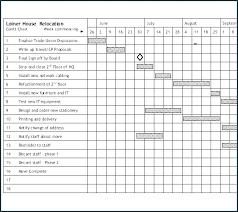 Quality Control Excel Quality Control Excel Audit Plan Template Basic Risk Management Flow