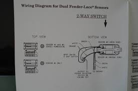 fender® forums • view topic fender lace sensor brochure wiring image