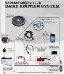 boat engine electrical troubleshooting guide by cdi electronics ignition system