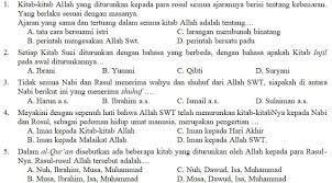 Bank soal agama islam sma dan kunci jawaban. Kisi Kisi Soal Dan Kunci Jawaban Pas Pendidikan Agama Islam Smp Kelas 8 Semester Ganjil Kisi Kisi Uas
