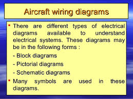 wiring diagram symbols aviation the wiring diagram aircraft wiring diagram symbols nilza wiring diagram