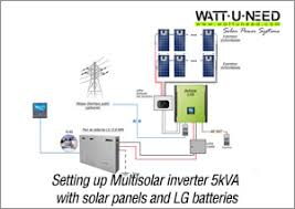 schematic diagrams of solar photovoltaic systems wattuneed Solar Panel Circuit Diagram Schematic we carried out wiring diagrams of the several different elements of a photovoltaic solar system solar panel circuit diagram schematic pdf