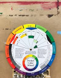 Acrylic Color Mixing Chart Get Creative This Weekend With This Guide For Mixing Acrylic