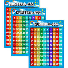 Number Chart For Toddlers Bememo 3 Pieces Number 1 100 Charts Educational Preschool Posters Learning Poster For Toddlers
