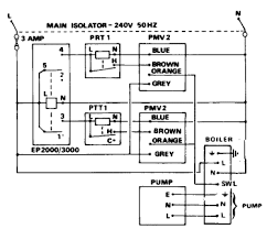 open vented fully pumped system central heating and hot Central Heating Wiring Diagrams schematic wiring diagram central heating wiring diagrams