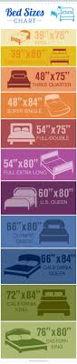 Different Bed Sizes Chart 44 Types Of Beds By Styles Sizes Frames And Designs