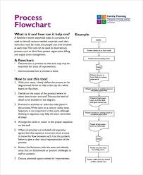 Process Chart Example 8 Process Chart Templates Free Sample Example Format