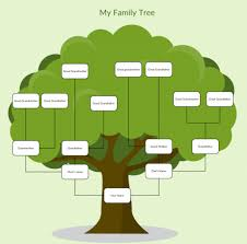 Editable Family Tree Templates To Create Family Tree Charts