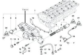 bmw e30 ac wiring diagram electrical 325i radio also engine cooling full size of bmw e30 ecu wiring diagram headlight abs belt data schema o amazing fuse