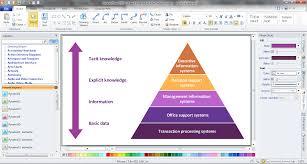 Free Chart Maker Templates Pyramid Chart Maker
