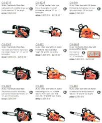 Chainsaw Bar Lengths Liamhomedecor Co
