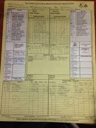 Hockey Score Sheet Delectable Index Of Scoresheets