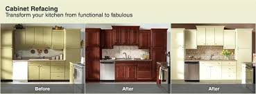 average cost to reface kitchen cabinets. Cabinet Refacing Costs Reface Estimate Refinishing Schan Kitchen Prices Amazing Home Depot M17 In Decorating Ideas With Average Cost To Cabinets
