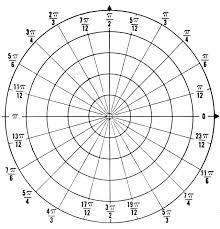Printable Polar Graph Paper Rightarrow Template Database