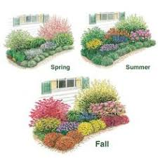 Small Picture Five Fabulous Garden Plans Garden planning Growing flowers and