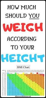 Healthy Weight Balance Weight Height Healthylife