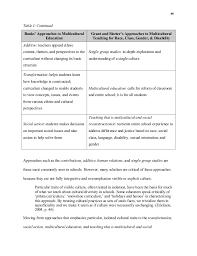 college essays college application essays multiculturalism essays multiculturalism essays