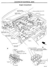ka24de ecu diagram images ecu wiring diagram moreover 1992 nissan 240sx wiring diagram as well