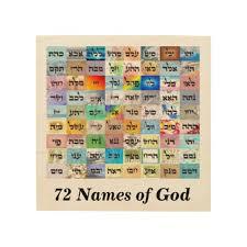 72 names of god wood wall art on 72 names of god wall art with 72 names of god wood wall art zazzle