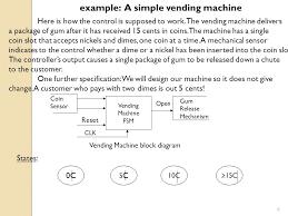 Vending Machine Finite State Machine Classy TOPIC Finite State MachineFSM And Flow Tables UNIT 48 Modeling