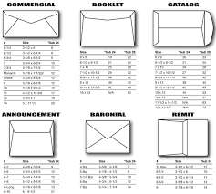 American Envelope Size Chart 35 Comprehensive Letter Envelope Size Chart