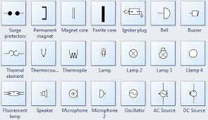 electrical design software extended electrical symbols