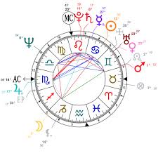 Astrology And Natal Chart Of Larry David Born On 1947 07 02
