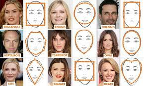 celebrity face shapes