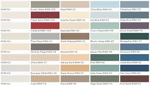 Behr Paint Colors Chart Behr Paint Colors Interior Ideas Behr Paints Behr Colors