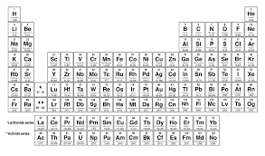printable periodic table of elements with atomic m and number fresh periodic table by atomic m