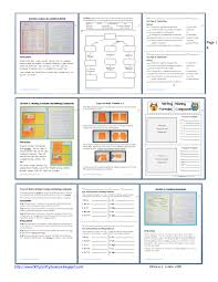 home physical science interactive notebooks chemical bonds and equations