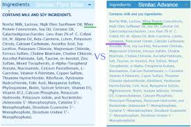 Is Grass Fed Better Review Of Similacs New Pure Bliss Formula