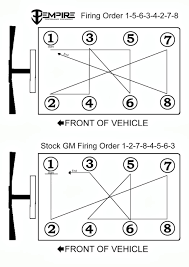 Diagram Of How A Lmm Engine LLY Engine Wiring Harness