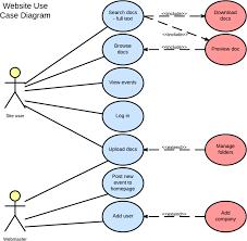 tele wiring diagram images diagram moreover 3 way tele switch wiring diagram on tele 4 way