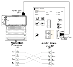 rs485 communication wiring diagram for a momentum processor to a rs485 communication wiring diagram for a momentum processor to a merlin gerin digipact dc150