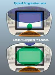 Essilor Computer Lens Fitting Chart Here Is How To Prescribe Computer Lenses For Your Presbyopes