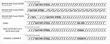 Judicious Mild Steel Round Bar Weight Chart Calculate Weight