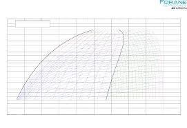 407c Chart Forane 407c Mollier R407c Author Arkema Subject Mollier