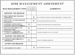 Risk Management For Brigades And Battalions Task Force Xxi