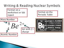 Atomic Structure and the Periodic Table Lesson 2 - ppt video ...