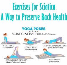 drugs for sciatica pain relief