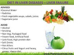 Alcoholic Liver Disease Diet Plan Google Search Fatty
