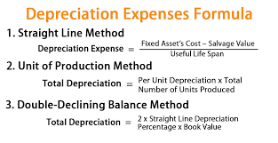 Straight Line Depreciation Salvage Value Depreciation Expenses Formula Examples With Excel Template