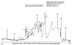 File Spectra Philips 32t8 Natural Sunshine Fluorescent Light