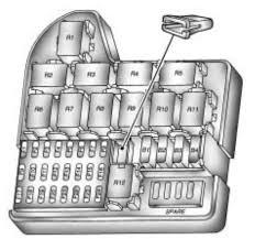 pontiac g8 2009 fuse box diagram auto genius pontiac g8 2009 fuse box diagram