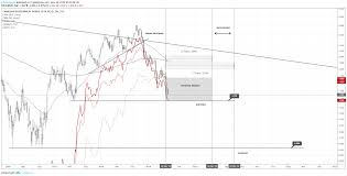 Canada Bond Yeilds And Recession Watch For Tvc Ca10y By