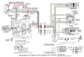 similiar ford f wiring diagram keywords 1966 ford f100 wiring schematic a collection of picture wiring