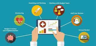 Nonprofit Budgeting Budget Checkup Critical Components For Nonprofits